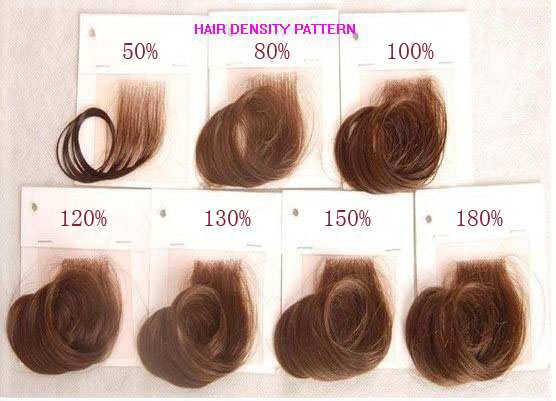 Titan Hair Products Hair Density Pattern